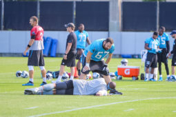 Panthers Sign Ryan Kalil to Two-Year Contract Extension